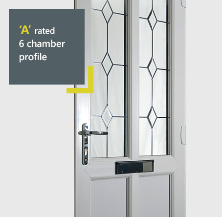 Liniar uPVC residential door diagram A rated 6 chamber profile